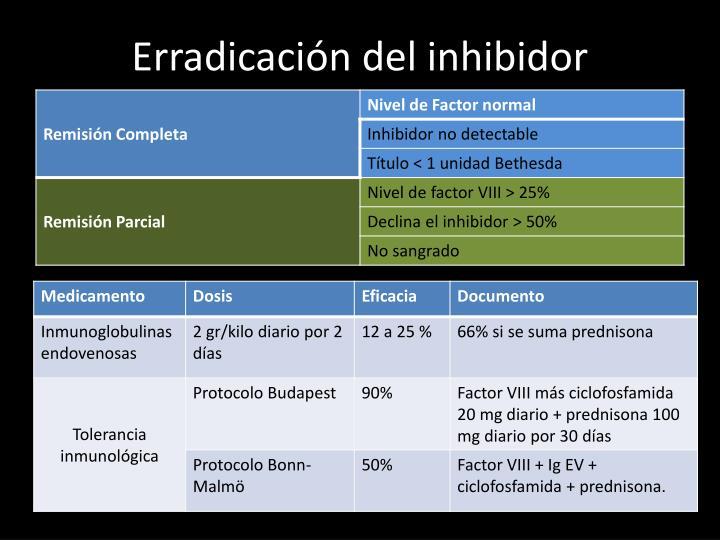 Erradicación del inhibidor