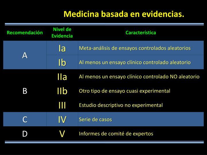 Medicina basada en evidencias.