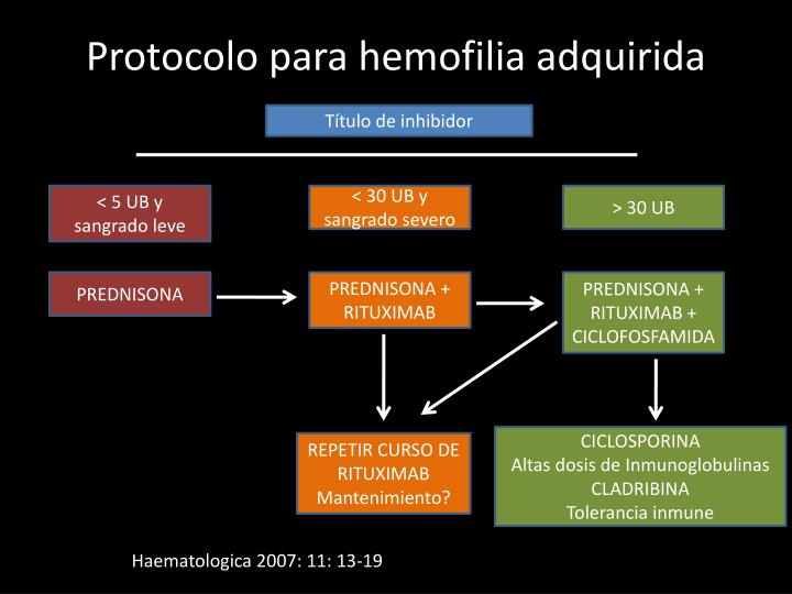 Protocolo para hemofilia adquirida