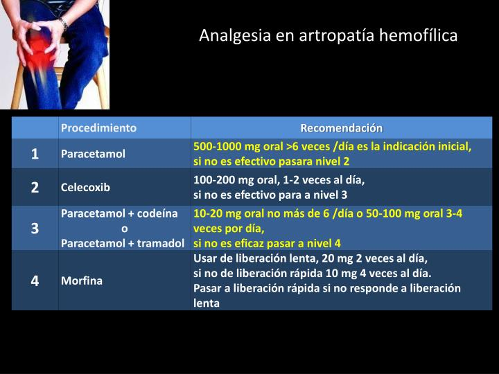 Analgesia en artropatía hemofílica