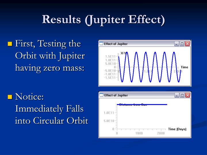 Results (Jupiter Effect)