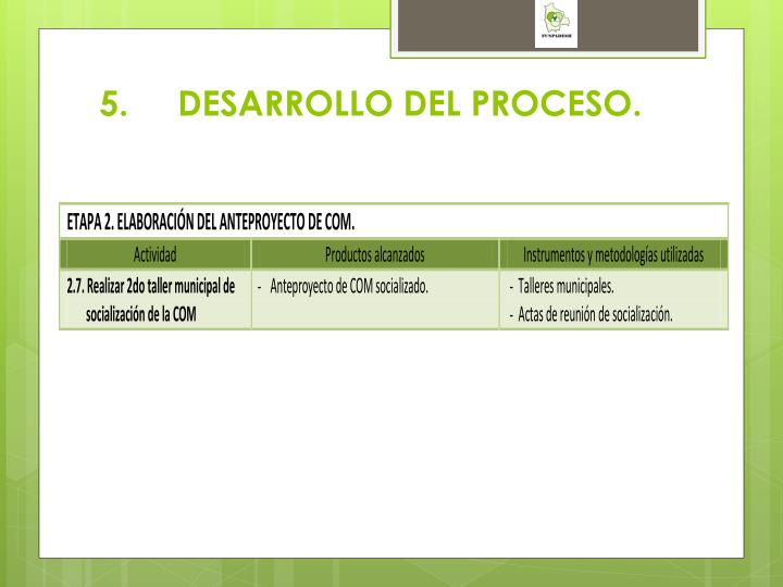 5.DESARROLLO DEL PROCESO.