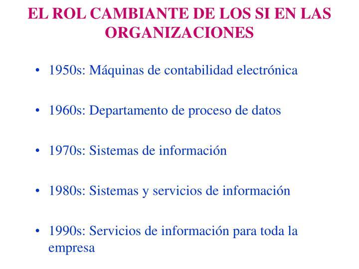 EL ROL CAMBIANTE DE LOS SI EN LAS ORGANIZACIONES