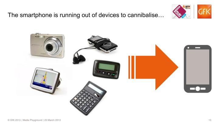 The smartphone is running out of devices to cannibalise…