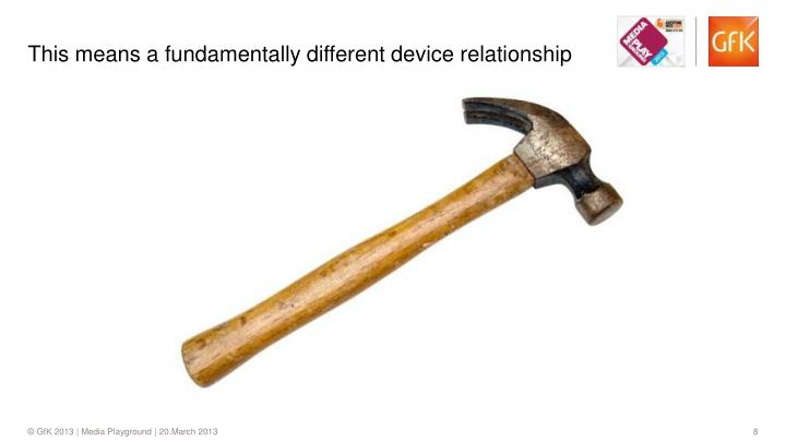 This means a fundamentally different device relationship