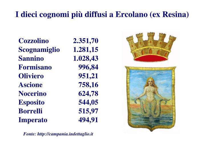 I dieci cognomi più diffusi a Ercolano (ex Resina)