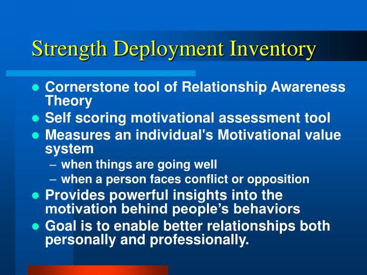 Strength Deployment Inventory