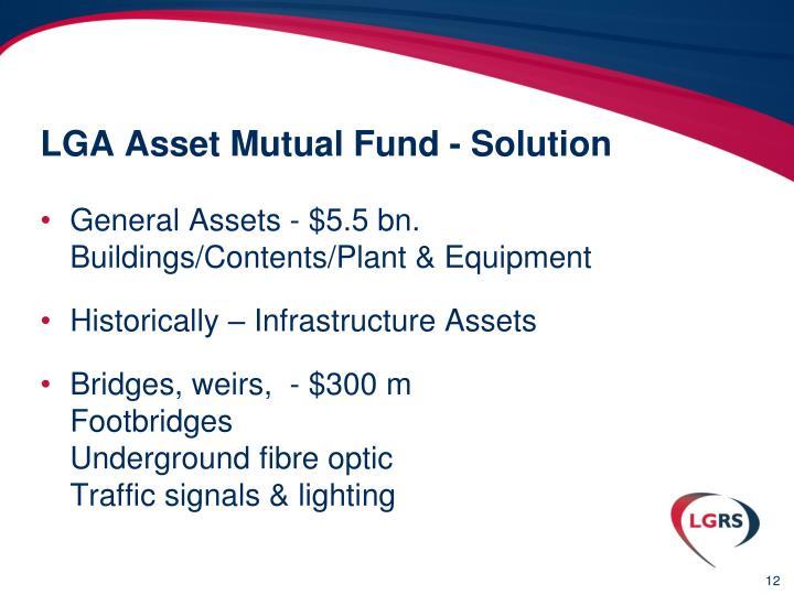 LGA Asset Mutual Fund - Solution