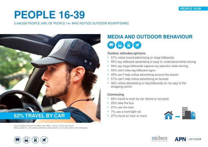 Source: Nielsen Consumer & Media View  Metro  Survey 10 2012 (Jan-Dec12)