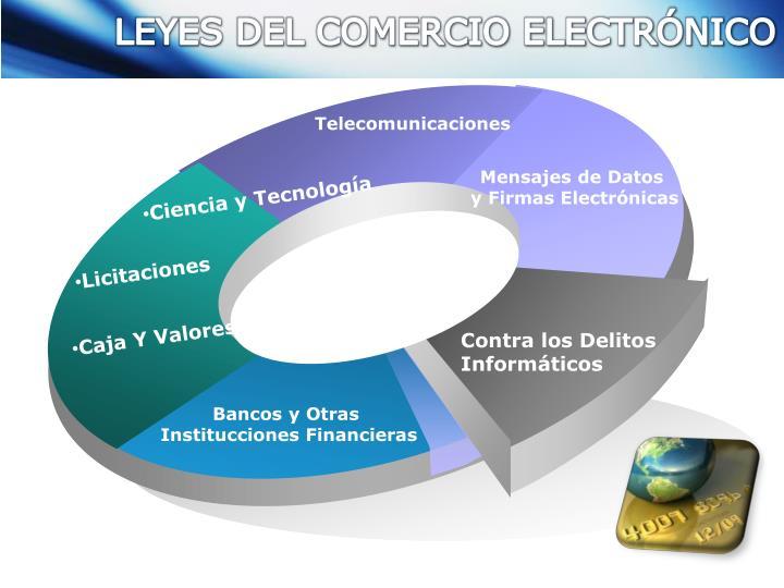 LEYES DEL COMERCIO ELECTRÓNICO