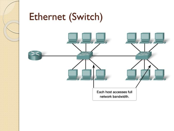 Ethernet (Switch)