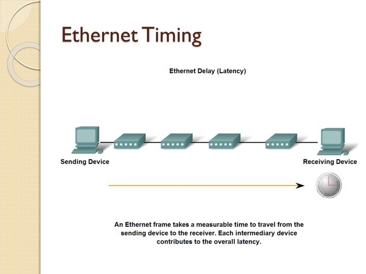 Ethernet Timing