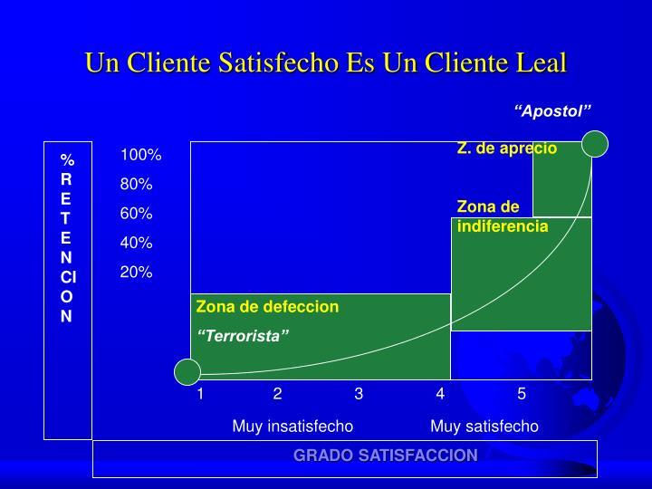 Un Cliente Satisfecho Es Un Cliente Leal
