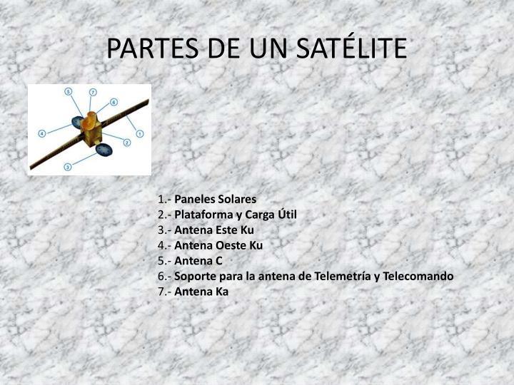 PARTES DE UN SATÉLITE