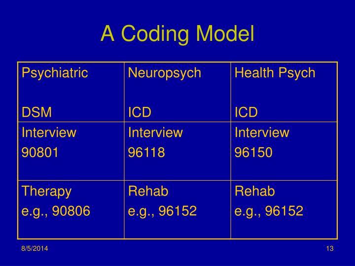 A Coding Model