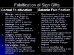 falsification of sign gifts