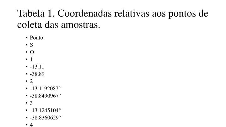 Tabela 1. Coordenadas relativas aos pontos de coleta das amostras.