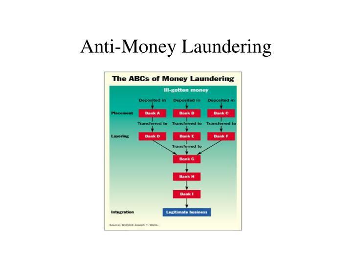 Anti-Money Laundering