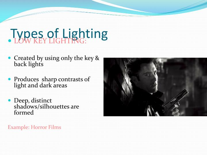 Types of Lighting