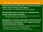 the cost quality standards relationship