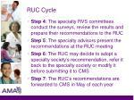 ruc cycle2