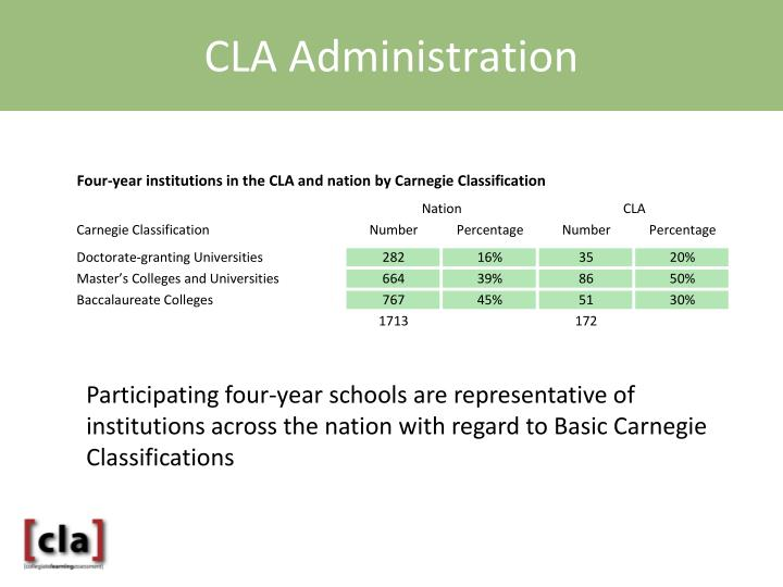 CLA Administration
