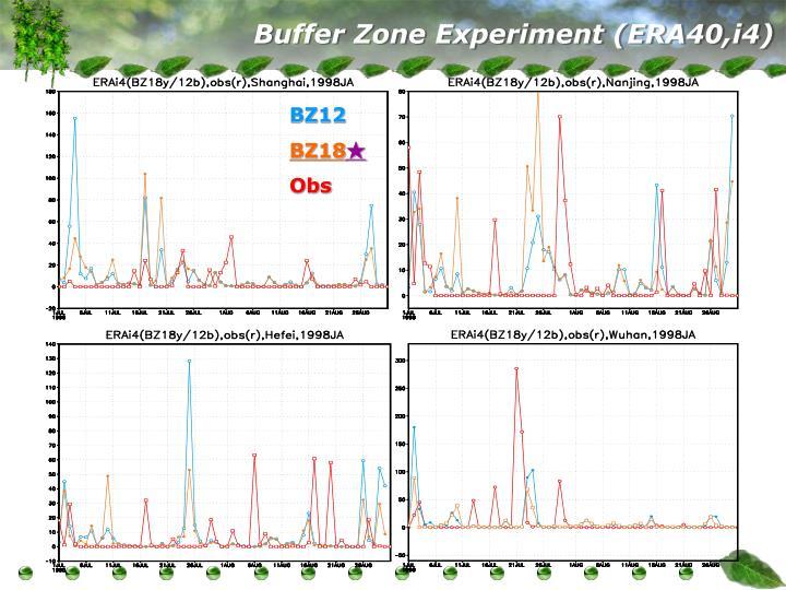 Buffer Zone Experiment (ERA40,i4)
