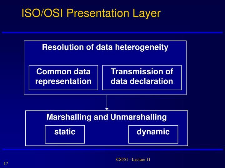 ISO/OSI Presentation Layer