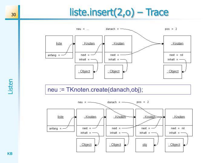 liste.insert(2,o) – Trace