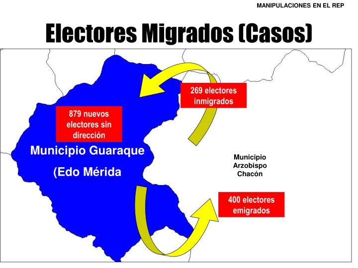 Electores Migrados (Casos)