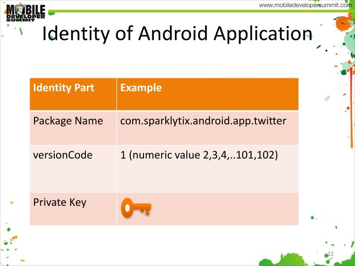 Identity of Android Application