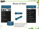 reuse of data1