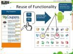 reuse of functionality1