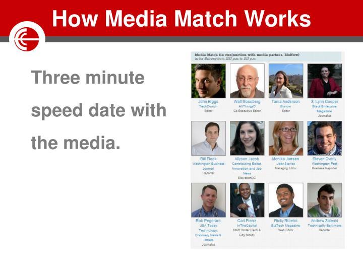 How Media Match Works