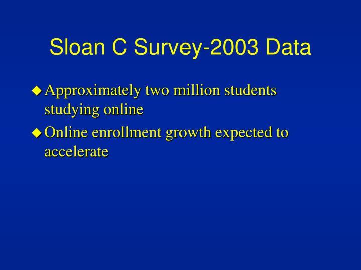 Sloan C Survey-2003 Data