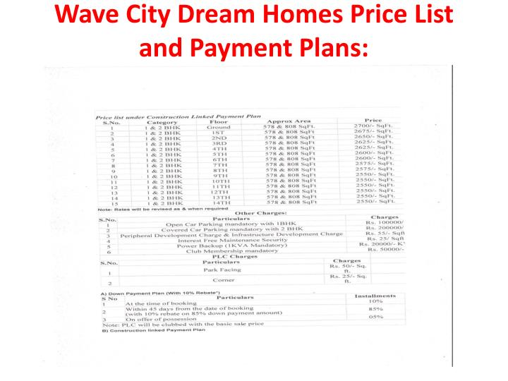 Wave City Dream Homes Price List and Payment Plans: