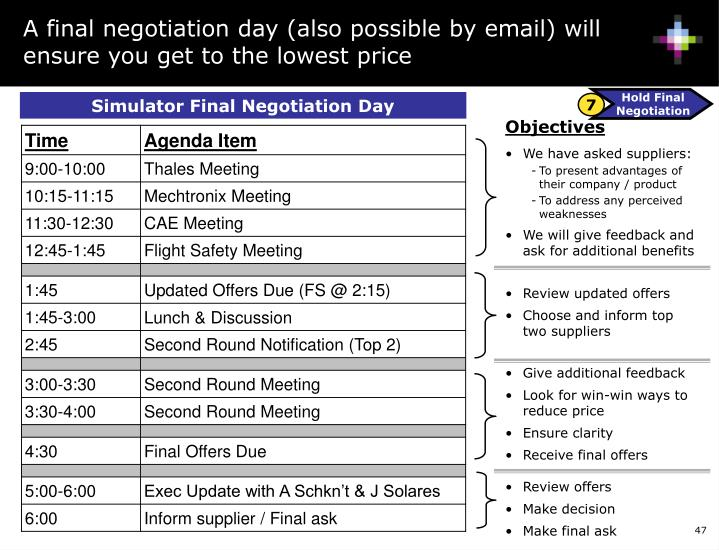 A final negotiation day (also possible by email) will ensure you get to the lowest price
