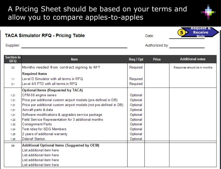 A Pricing Sheet should be based on your terms and allow you to compare apples-to-apples