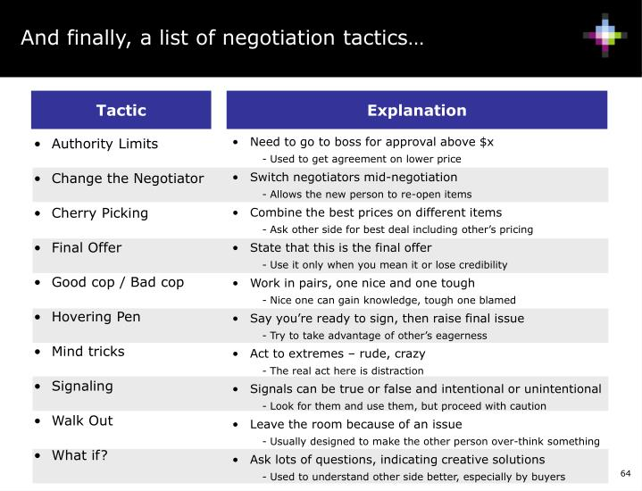 And finally, a list of negotiation tactics…