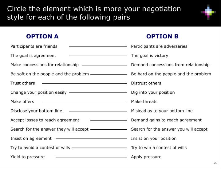 Circle the element which is more your negotiation style for each of the following pairs