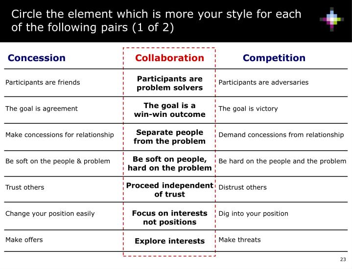Circle the element which is more your style for each of the following pairs (1 of 2)