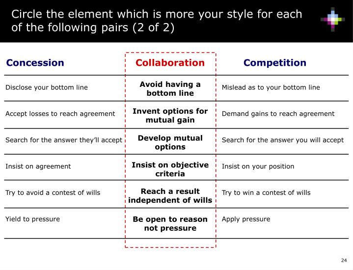 Circle the element which is more your style for each of the following pairs (2 of 2)
