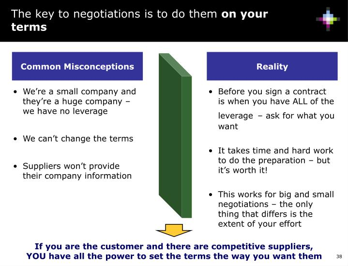 The key to negotiations is to do them