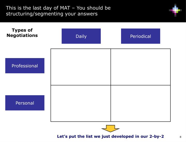This is the last day of MAT – You should be structuring/segmenting your answers