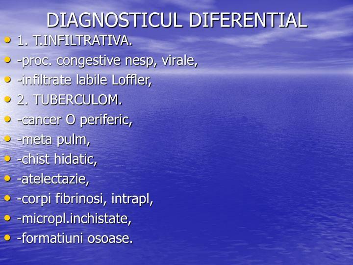 DIAGNOSTICUL DIFERENTIAL