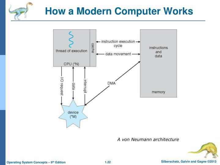 How a Modern Computer Works