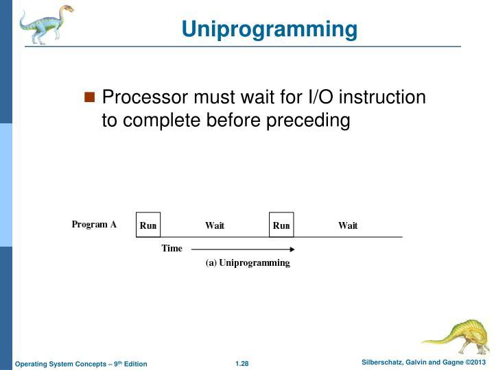 Uniprogramming