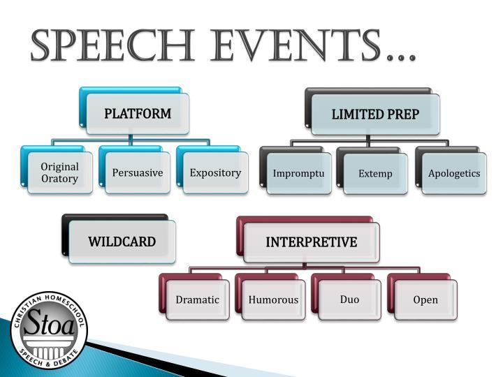 Speech events…