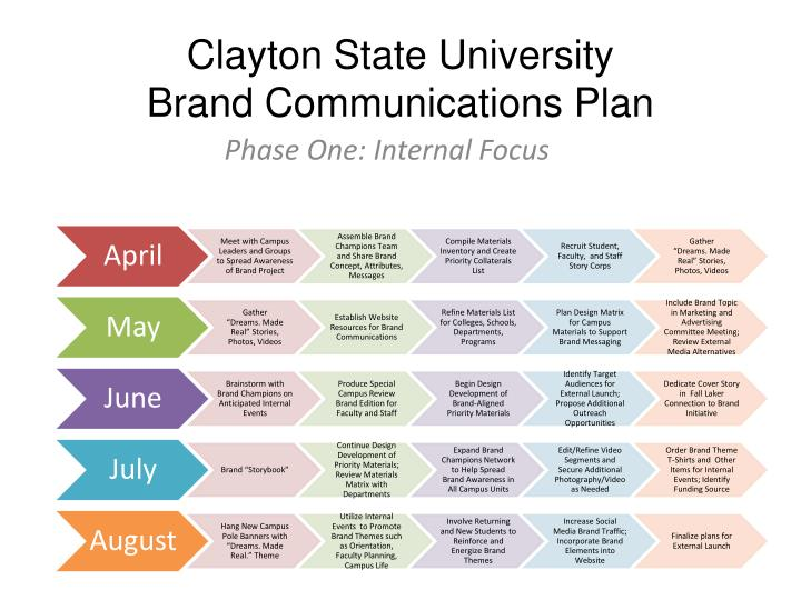 Clayton state university brand communications plan