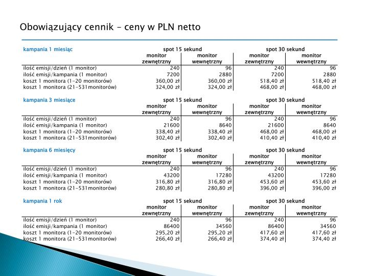 Obowiązujący cennik – ceny w PLN netto